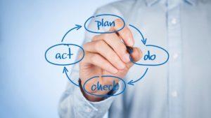 Plan Do Check Act - PDCA